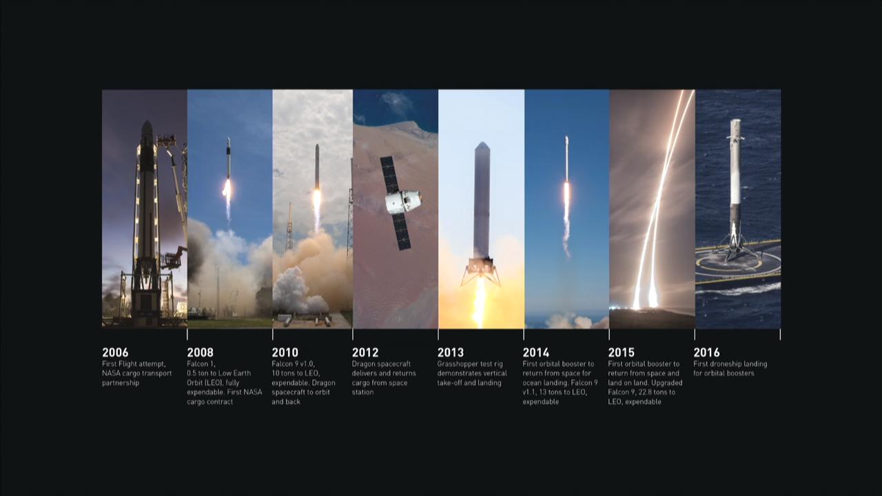 rocket-progression